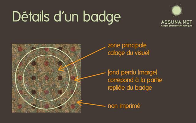 Détails d'un badge personnalisable